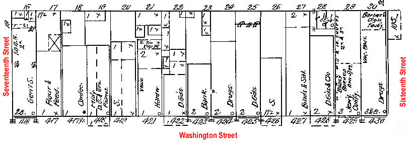 Block 37, Washington Street, Blair, NE Sanborn Map from 1909